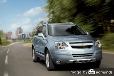 Insurance rates Chevy Captiva Sport in Jacksonville