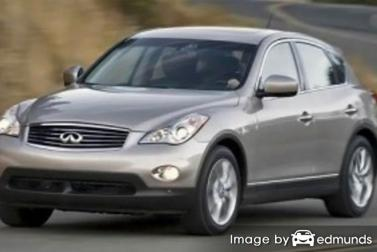Insurance quote for Infiniti EX35 in Jacksonville