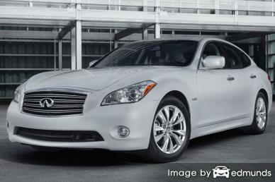 Insurance quote for Infiniti M37 in Jacksonville