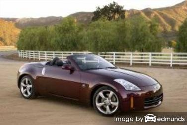 Insurance rates Nissan 350Z in Jacksonville