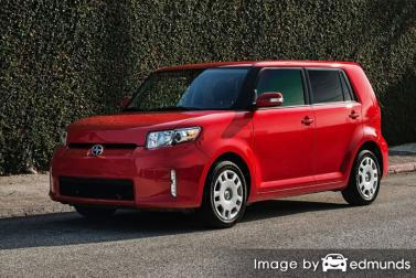 Insurance rates Scion xB in Jacksonville